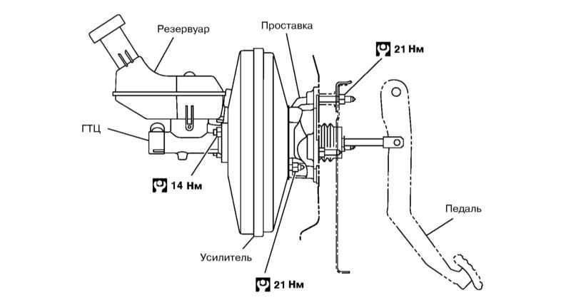 Схема сборки тормозных колодок фото 127