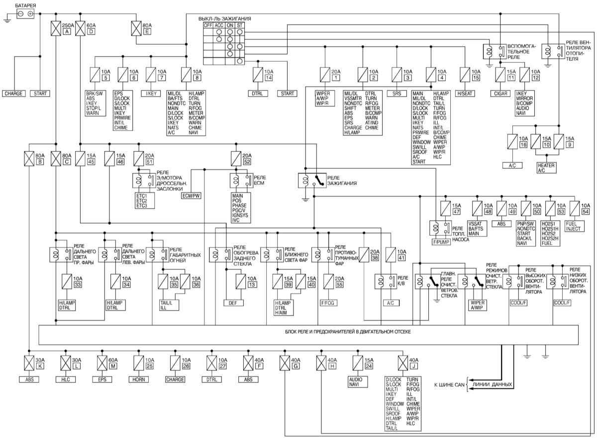 19.02.2013 @ 2:22 пп. Схемы электрооборудования. авторизоваться.  Схема системы управления двигателем.