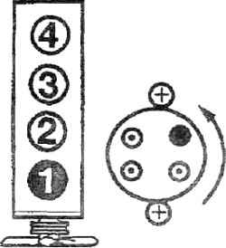 Расположение цилиндров и направление вращения распределителя