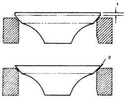 9.8 Ширина краевого пояска клапана1. Поясок2. Поясок отсутствует
