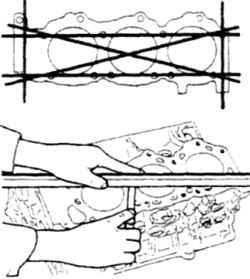 14.4а Проверка деформации разъемной плоскости блока цилиндров
