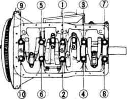 20.5б Последовательность затягивания болтов крышек коренных подшипников на 4-цилиндровых двигателях