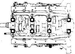20.5в Последовательность затягивания болтов крышек на двигателях V6