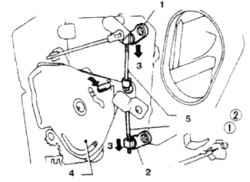 19.8 Регулировка тяги управления заслонкой вентиляционного воздуховода1.  Рычаг заслонки верхний2. Рычаг заслонки нижний3. Подать в этом направлении4. Боковая тяга5. Заслонки 1 и 2
