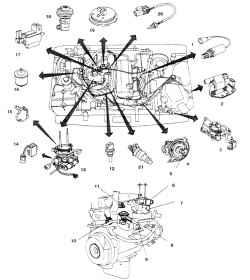 9.1а Агрегаты системы прямого впрыска двигателя К241. Датчик выхлопных газов 2. Катушка  зажигания с силовым транзистором 3. Электромагнитный клапан 4. Распределитель зажигания 5. Датчик вращения коленвала 6. Расположение измерителя скорости потока 7.