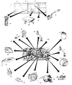 10.22а Расположение агрегатов система впрыска с предварительным приготовлением горючей смеси на   двигателе V6 1. Бак (универсал) 2. Бак (грузовой автомобиль) 3. Сиденье помощника 4. Выхлопная труба 5. Датчик выхлопных газов 6. Бачок с поглотителем 7.  Кл