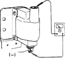 2.8 Проверка сопротивления вторичной обмотки, катушки зажигания 1.  Омметр