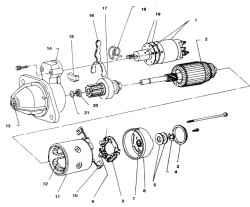 11.2б Детали стартера (без редуктора) заднеприводных автомобилей с 4цилиндровым двигателем 1. Тяговое реле 2. Якорь 3. Уплотнитель 4. Стопорная шайба 5. Упорная шайба 6. Задняя крышка 7. Задняя втулка 8.  Щеткодержатель 9. Щетка () 10. Щетка (+) 11. Ярмо