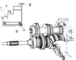 4.18 Проверка осевого люфта шестерен КПП 1.  Шестерня 2. Торцовый зазор 3. Вторичный вал или втулка