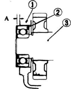 4.106 Проверка выступания А для подбора толщины регулировочной шайбы 1.  Картер           2. Подшипник 3. Промежуточный вал