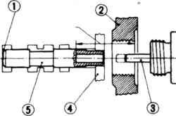 5.4 Регулировка штока вакуумной диафрагмы 1. Седло (клапан должен быть прижат к седлу)      2. Стенка картера З.Шток 4. Пластина корпуса дроссельного клапана 5. Дроссельный клапан