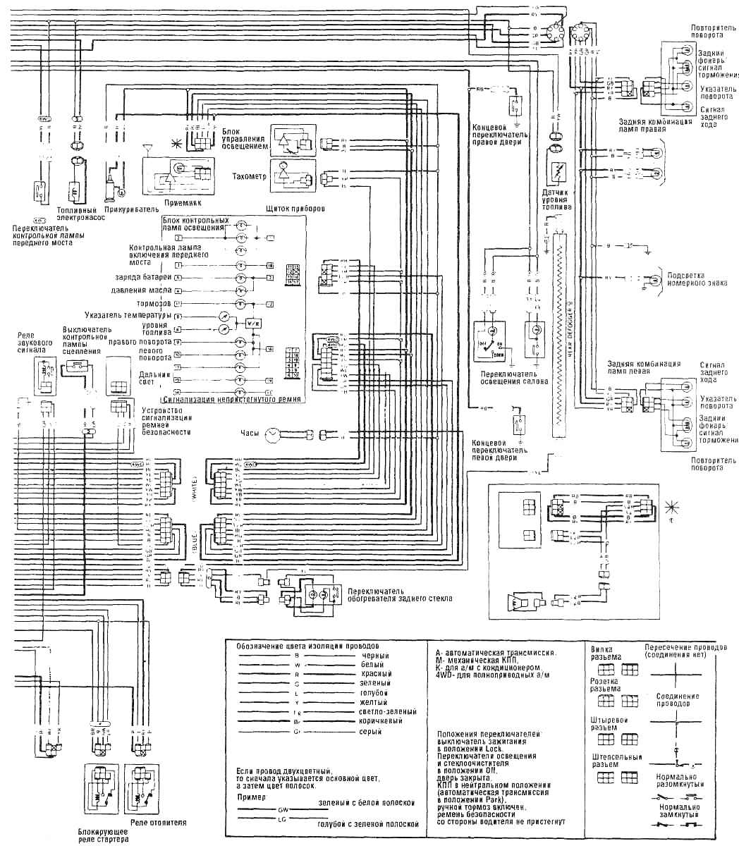 Схема центрального замка в шаране
