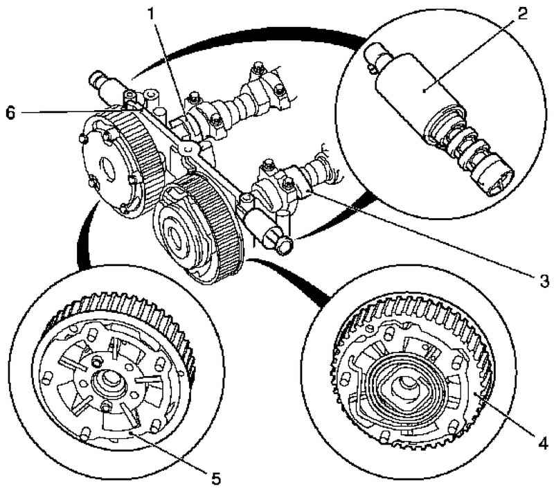 фазорегулятор на опель астра h