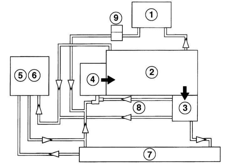 Системы охлаждения, отопления