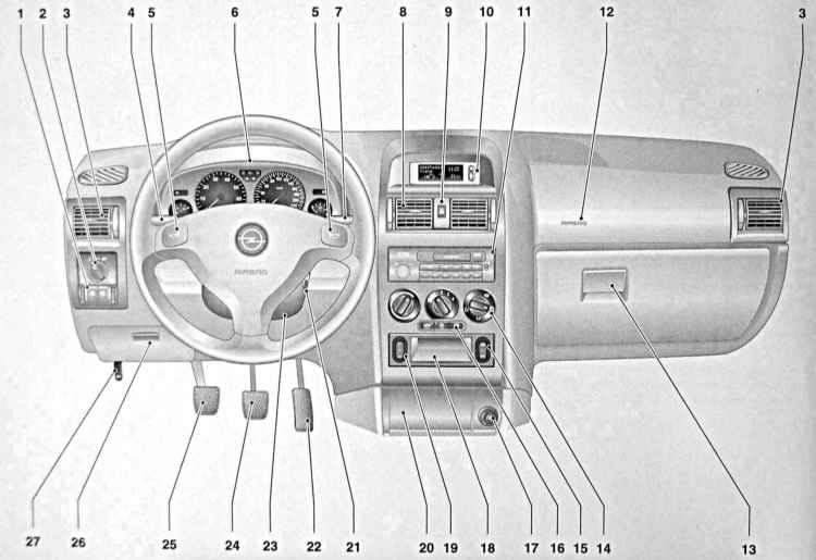 3 — Дефлекторы боковых