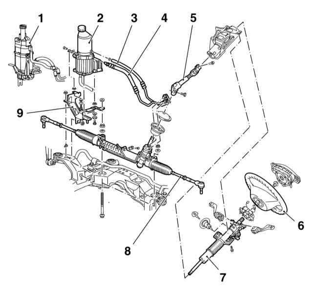 1 — Рулевой насос Delphi