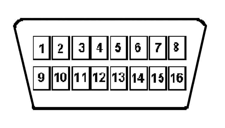 u041e u043f u0435 u043b u044c  u0410 u0441 u0442 u0440 u0430  u0413   u0417 u0430 u0444 u0438 u0440 u0430   u0421 u0438 u0441 u0442 u0435 u043c u0430  u0431 u043e u0440 u0442 u043e u0432 u043e u0439  u0441 u0430 u043c u043e u0434 u0438 u0430 u0433 u043d u043e u0441 u0442 u0438 u043a u0438