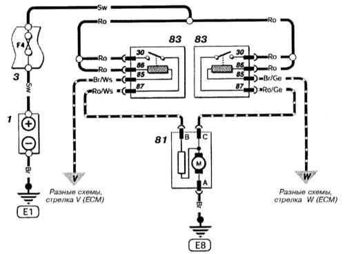 Система охлаждения без К/В (Astra и Zafira бензин) Опель Астра Б.