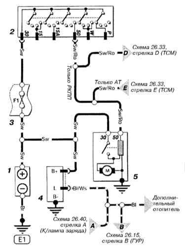 14.27.12. Системы запуска и заряда (кроме Astra дизель).  14.27.10. Система охлаждения без К/В (Astra и Zafira...