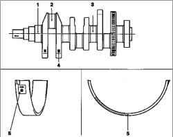 Блок цилиндров, кривошипно-шатунный механизм и поршневая группа
