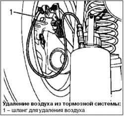 Удаление воздуха из гидропривода рабочей тормозной системы