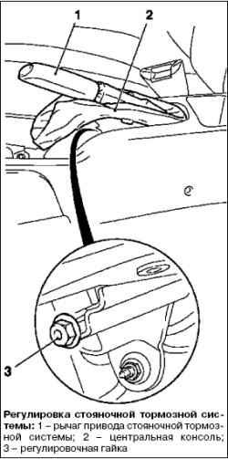 Регулировка стояночной тормозной системы