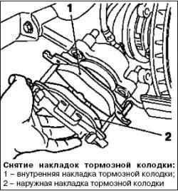 Снятие и установка накладки тормозных колодок переднего колеса