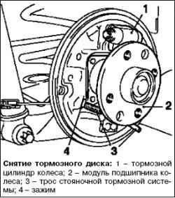Снятие и установка тормозного щита заднего колеса