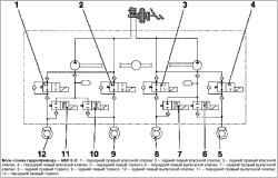 Инструкция по ремонту АБС 5.3, АБС 5.3 / ПБС, АБС 8.0, АБС 8.0 ПЗС