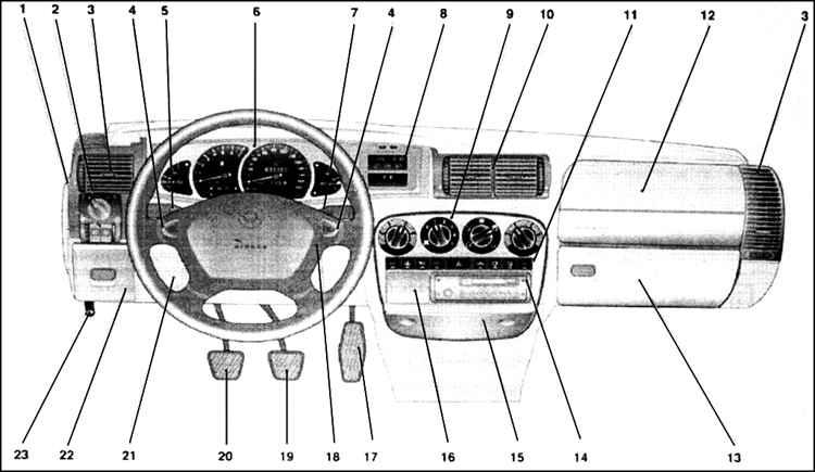 opel omega b инструкция бортовой компьютер