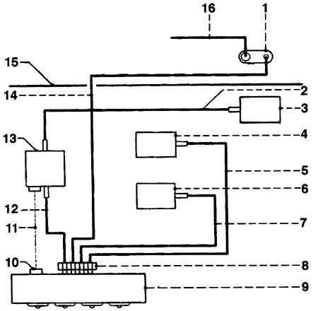 ОПЕЛЬ ОМЕГА B:Элементы систем