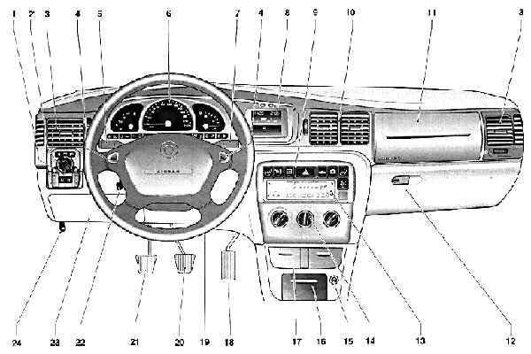 Opel Vectra B руководство по эксплуатации