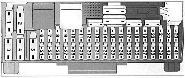 Схема предохранителей на опель вектра б.