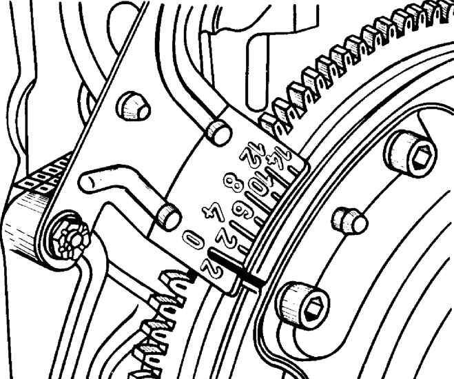 регулировка зажигания дизельного двигателя peugeot