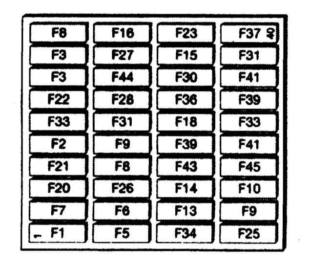 Схема электрооборудования рено