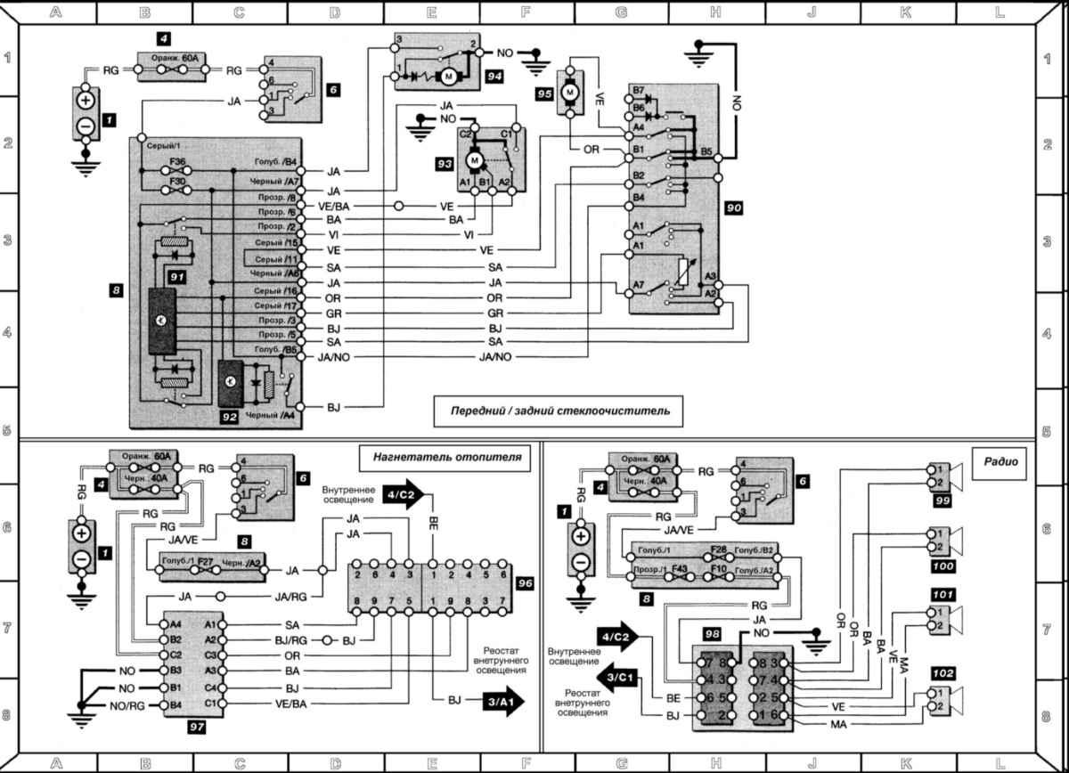 Контрольные кузовные размеры Рено Меган.