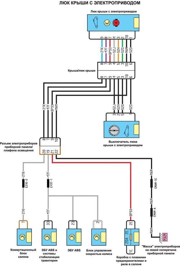 схемы электрические для megane 2