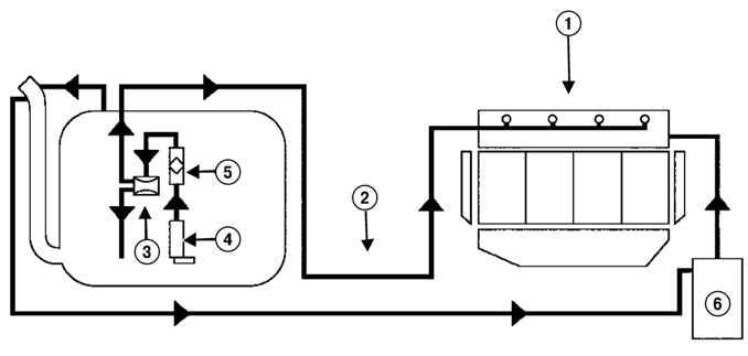 Схема система охолождения двигателя ваз 2107.