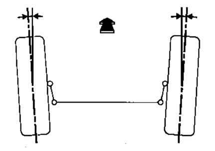 Схождение колес на рено дастер своими руками