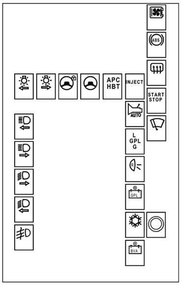Рено Меган 2  Блок защиты и коммутации (1337)  Renault Megane II