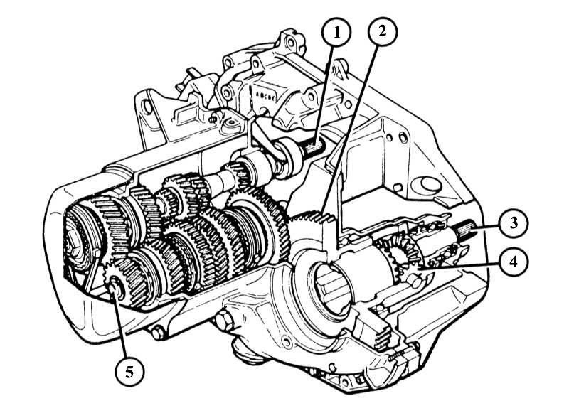 Привод (коробка передач) и главная передача Рено 19.