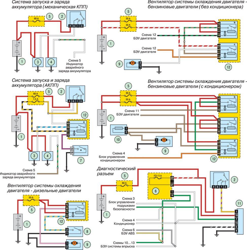 Схема электрооборудования рено премиум фото 736
