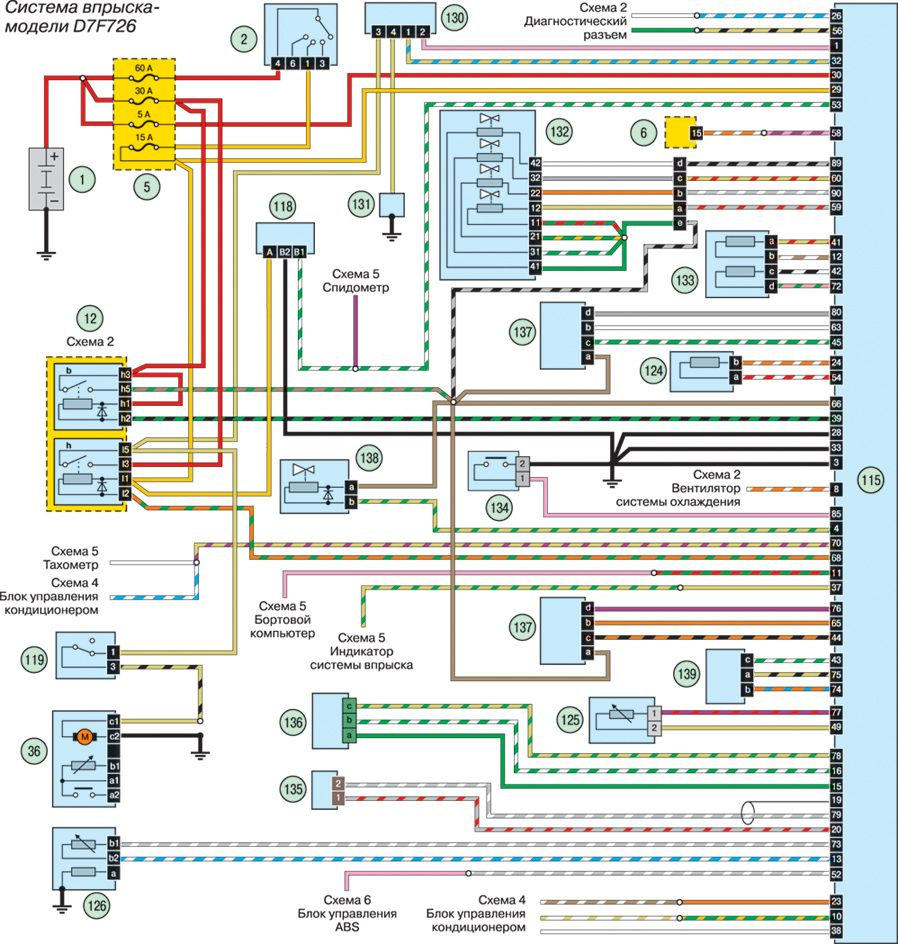 Схемы электрооборудования(с фотографиями) для Рено символ(Renault Symbol) .