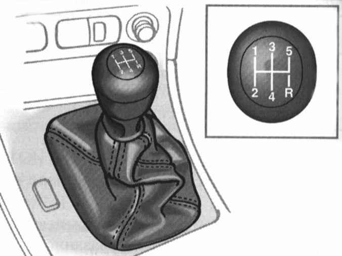 Использование ручной коробки переключения передач (РКПП)Соответствие передач положению рычага указано на его рукоятке.