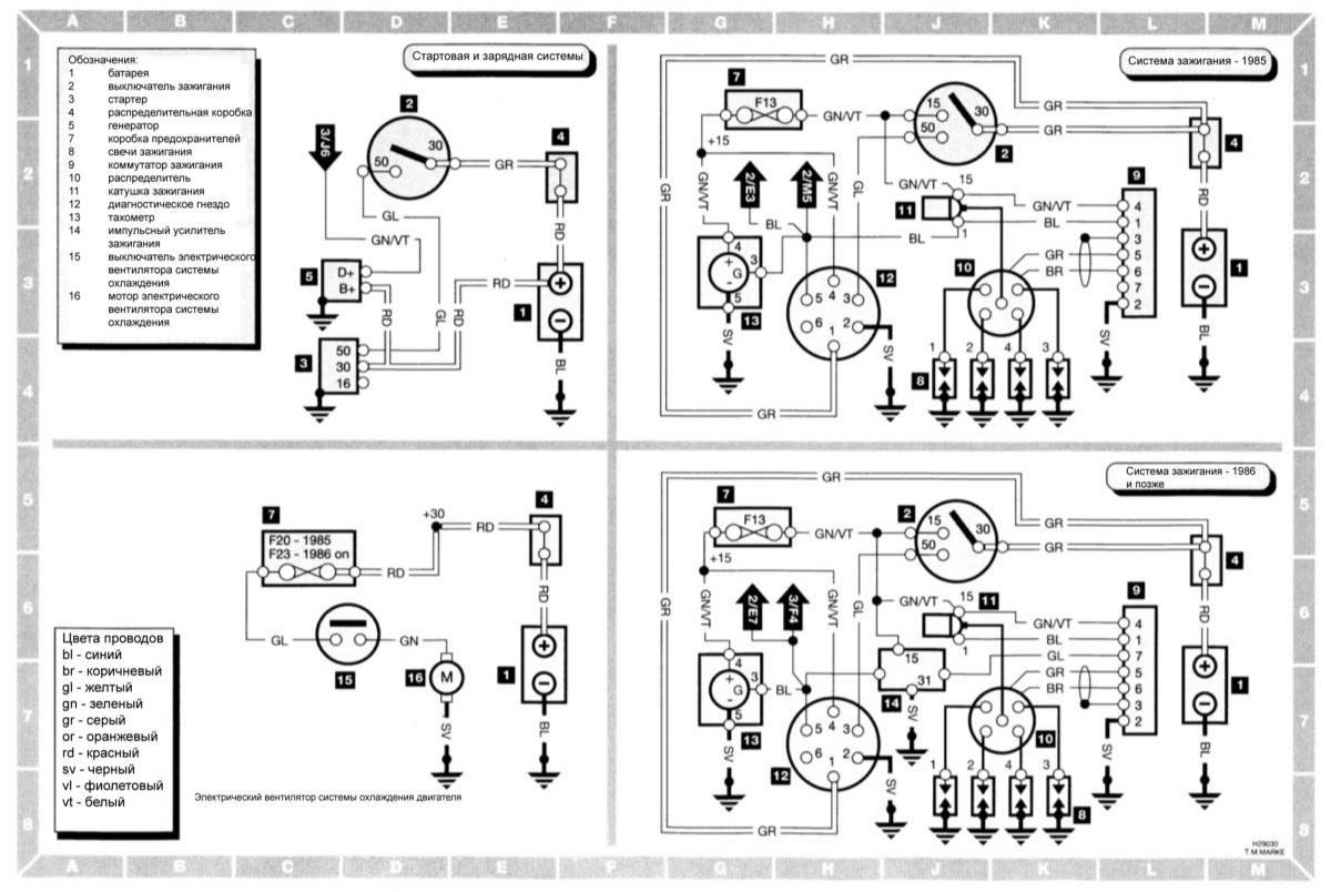 Типичная схема систем зажигания, запуска, зарядки и электрического вентилятора системы охлаждения двигателя.