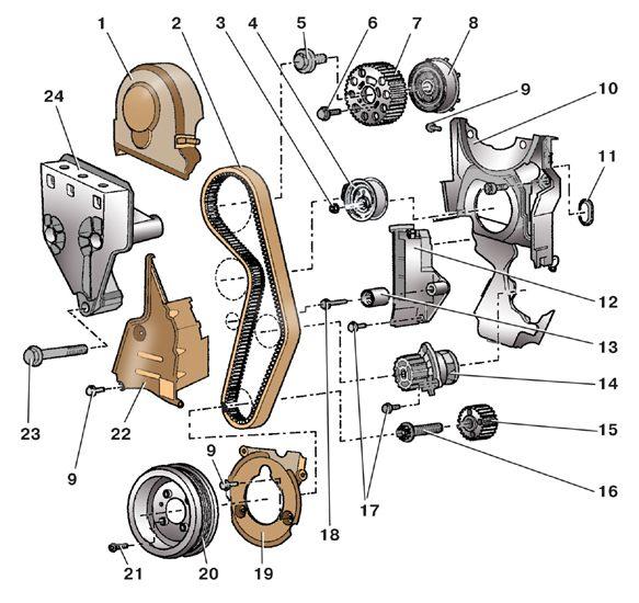 крышка распределительных шестерен skoda fabia