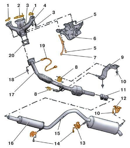 Система выпуска отработавших газов двигателя 1,0 л,37 кВт и 1,4 л, 50 кВт.