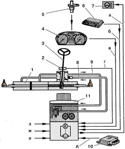 Схема эсуд газ 3309
