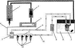 3 - всасывающий трубопровод.  6 - перепускной топливопровод.  7 - топливный насос.