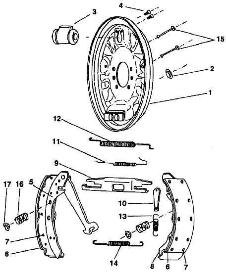 Тормозной механизм заднего барабанного тормоза (диаметр - 230 мм).  1 - щит тормоза; 2 - заглушка; 3...